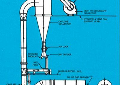 secado-lodos-SIN-recirculación